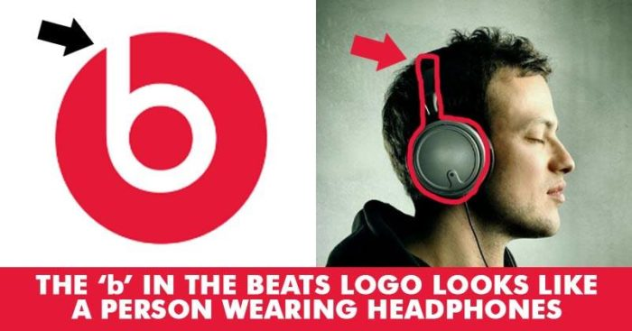 These Hidden Meanings Behind The Famous Logos That We Bet You Never Knew Marketing Mind