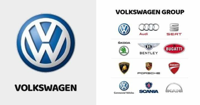 These 10 Companies Control Most Of The Popular Car Brands In The